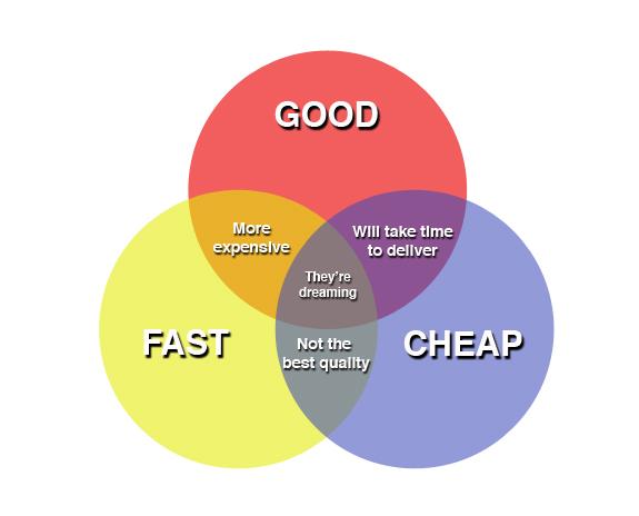 Good Fast Cheap by Jennifer Kes Remington - Pyragraph