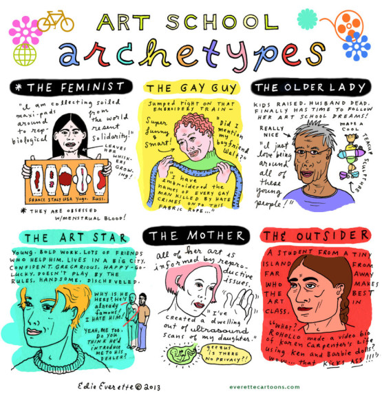 art school archetypes_phixr