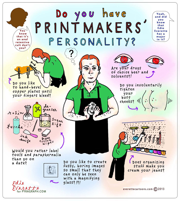 Do you have Printmakers' Personality? Load and see! - Pyragraph