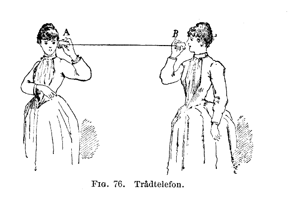 Tin-Can Telephone - Pyragraph