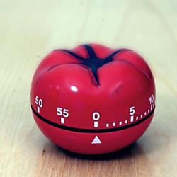 Pomodoro Technique - Pyragraph