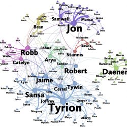 Networking infographic - Pyragraph