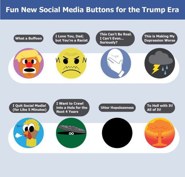 Trump era emoticons by Michael Ellis - Pyragraph