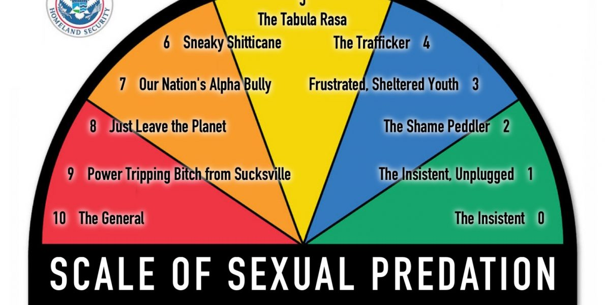 Scale of Sexual Predation by Inga Muscio - Pyragraph